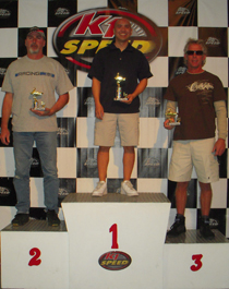 K1 Speed Carlsbad - April 2009 Challenge GP Results