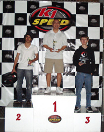 K1 Speed Irvine - March 2009 Reverse Super Track Challenge GP Results