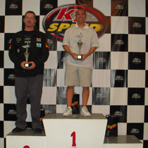 K1 Speed Carlsbad - 2009 Reverse Challenge GP Final Results