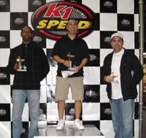 GP Results at K1 Speed Irvine