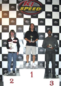 GP Results for K1 Speed Ontario